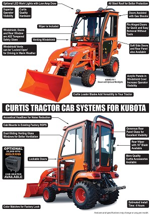 Curtis Hard Side Deluxe Cab For Kubota BX2370-1 and BX2670-1